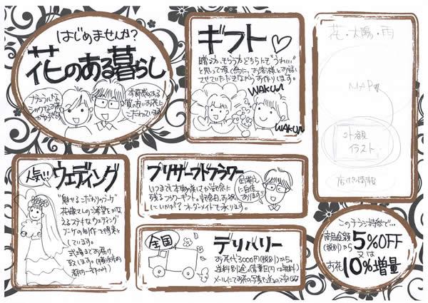 花屋「花・太陽・雨」の手描きチラシ作成(2)