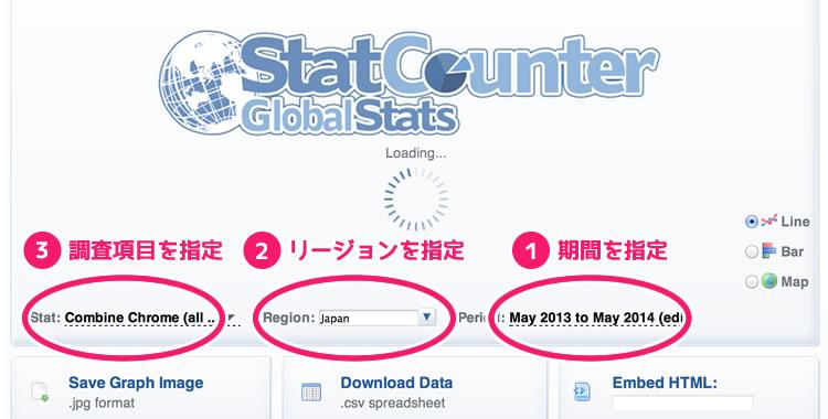 StatCounterの使い方